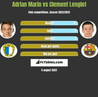 Adrian Marin vs Clement Lenglet h2h player stats