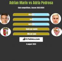Adrian Marin vs Adria Pedrosa h2h player stats