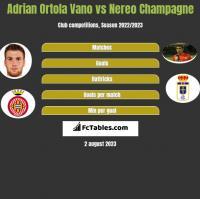Adrian Ortola Vano vs Nereo Champagne h2h player stats