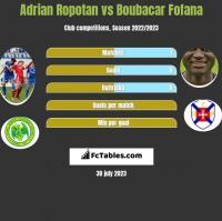 Adrian Ropotan vs Boubacar Fofana h2h player stats