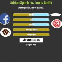 Adrian Sporle vs Lewis Smith h2h player stats