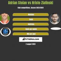 Adrian Stoian vs Hristo Zlatinski h2h player stats