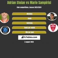 Adrian Stoian vs Mario Sampirisi h2h player stats