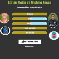 Adrian Stoian vs Michele Rocca h2h player stats
