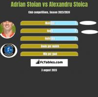 Adrian Stoian vs Alexandru Stoica h2h player stats