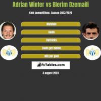 Adrian Winter vs Blerim Dzemaili h2h player stats