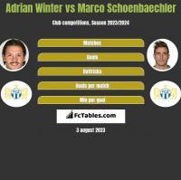 Adrian Winter vs Marco Schoenbaechler h2h player stats