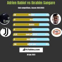 Adrien Rabiot vs Ibrahim Sangare h2h player stats
