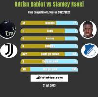 Adrien Rabiot vs Stanley Nsoki h2h player stats