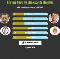 Adrien Silva vs Aleksandr Golovin h2h player stats