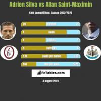 Adrien Silva vs Allan Saint-Maximin h2h player stats