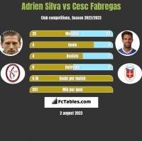 Adrien Silva vs Cesc Fabregas h2h player stats