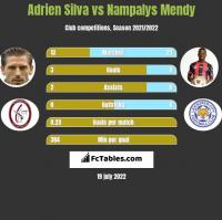 Adrien Silva vs Nampalys Mendy h2h player stats
