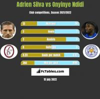 Adrien Silva vs Onyinye Ndidi h2h player stats