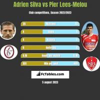 Adrien Silva vs Pier Lees-Melou h2h player stats