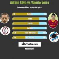 Adrien Silva vs Valerio Verre h2h player stats