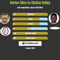 Adrien Silva vs Ebrima Colley h2h player stats