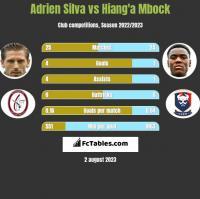 Adrien Silva vs Hiang'a Mbock h2h player stats