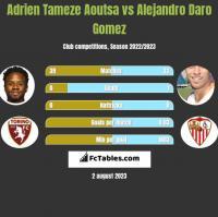 Adrien Tameze Aoutsa vs Alejandro Daro Gomez h2h player stats