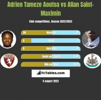 Adrien Tameze Aoutsa vs Allan Saint-Maximin h2h player stats