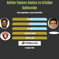 Adrien Tameze Aoutsa vs Cristian Battocchio h2h player stats