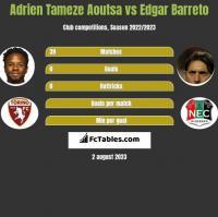 Adrien Tameze Aoutsa vs Edgar Barreto h2h player stats