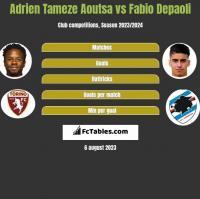 Adrien Tameze Aoutsa vs Fabio Depaoli h2h player stats