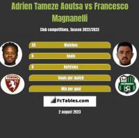 Adrien Tameze Aoutsa vs Francesco Magnanelli h2h player stats