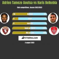 Adrien Tameze Aoutsa vs Haris Belkebla h2h player stats