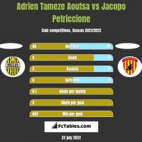 Adrien Tameze Aoutsa vs Jacopo Petriccione h2h player stats