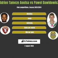 Adrien Tameze Aoutsa vs Paweł Dawidowicz h2h player stats