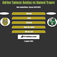 Adrien Tameze Aoutsa vs Hamed Traore h2h player stats