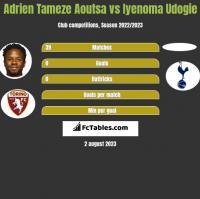 Adrien Tameze Aoutsa vs Iyenoma Udogie h2h player stats