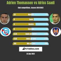 Adrien Thomasson vs Idriss Saadi h2h player stats