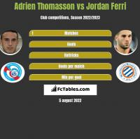 Adrien Thomasson vs Jordan Ferri h2h player stats