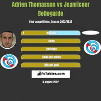 Adrien Thomasson vs Jeanricner Bellegarde h2h player stats