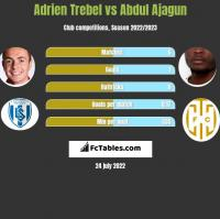 Adrien Trebel vs Abdul Ajagun h2h player stats