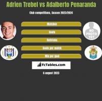 Adrien Trebel vs Adalberto Penaranda h2h player stats