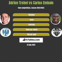 Adrien Trebel vs Carlos Embalo h2h player stats