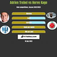 Adrien Trebel vs Herve Kage h2h player stats