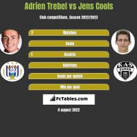 Adrien Trebel vs Jens Cools h2h player stats