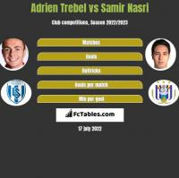 Adrien Trebel vs Samir Nasri h2h player stats