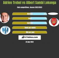 Adrien Trebel vs Albert Sambi Lokonga h2h player stats