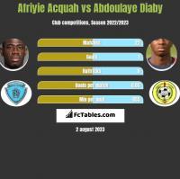 Afriyie Acquah vs Abdoulaye Diaby h2h player stats