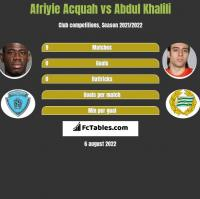Afriyie Acquah vs Abdul Khalili h2h player stats