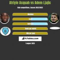 Afriyie Acquah vs Adem Ljajic h2h player stats