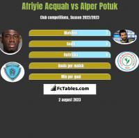 Afriyie Acquah vs Alper Potuk h2h player stats