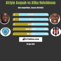 Afriyie Acquah vs Atiba Hutchinson h2h player stats