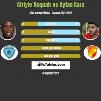Afriyie Acquah vs Aytac Kara h2h player stats