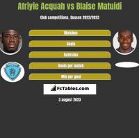 Afriyie Acquah vs Blaise Matuidi h2h player stats